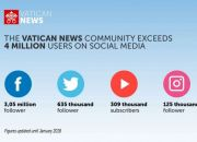 vatican-news-infographic
