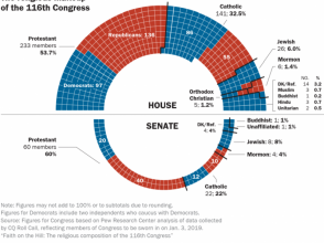 116th-congress