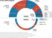 religion-in-congress