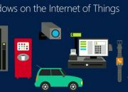 windows-on-the-internet-of-things